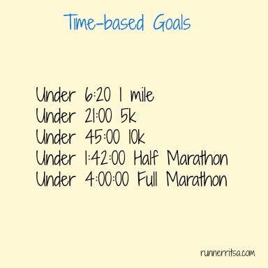 time based goals